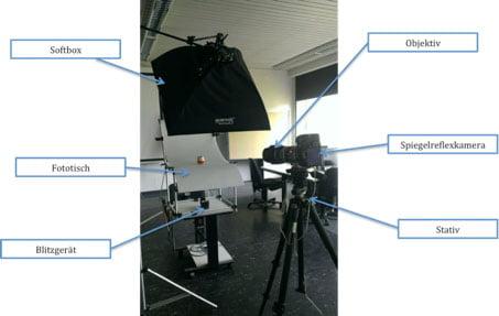 Produktfotografie für Online Shops.